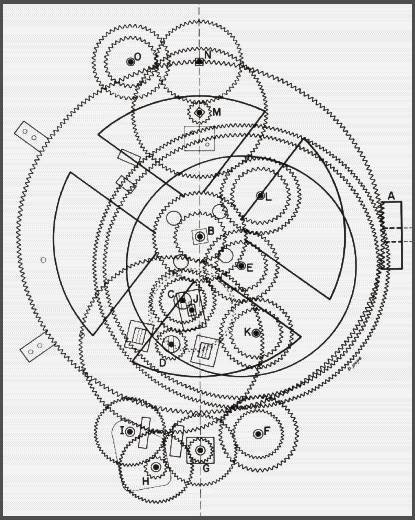 The Mysterious Antikythera Mechanism. An ancient Computer. - Anti K Mech more complete mechanical schematic of the device obtained by 3 D imaging