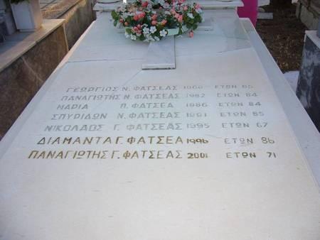 Fatseas 'Korsolas' Family Grave