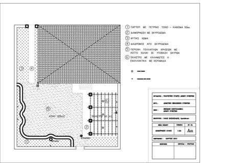 Kytherian Municipal Library. - SXOLEIO KONTOLIANIKA Landscaping Diagram