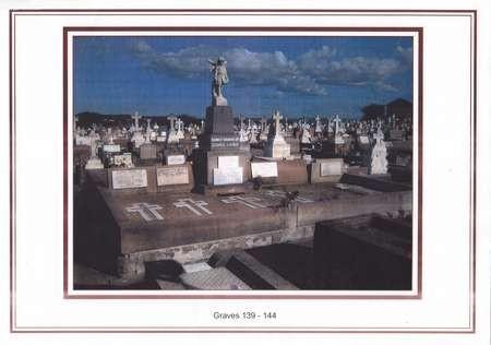 Gravesite of the Lianos family, Botany Cemetery, Sydney