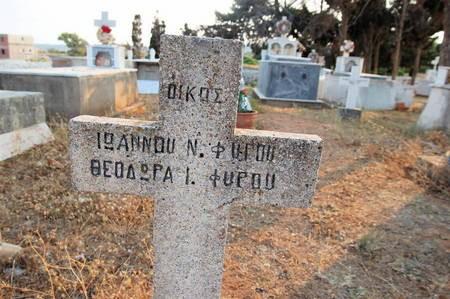 FYROS (FEROS) Ioannis. (Fyrogiannis)